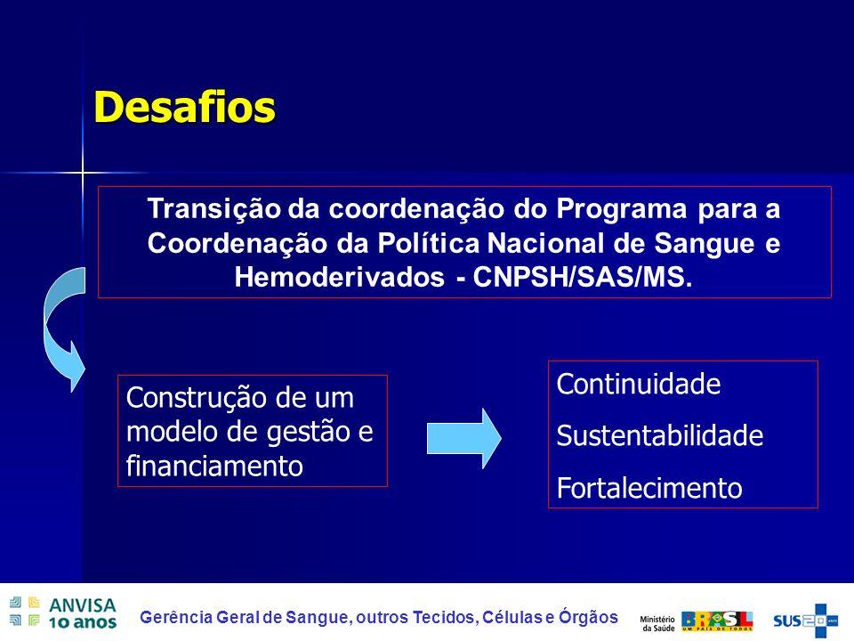 Desafios Transição da coordenação do Programa para a Coordenação da Política Nacional de Sangue e Hemoderivados - CNPSH/SAS/MS.