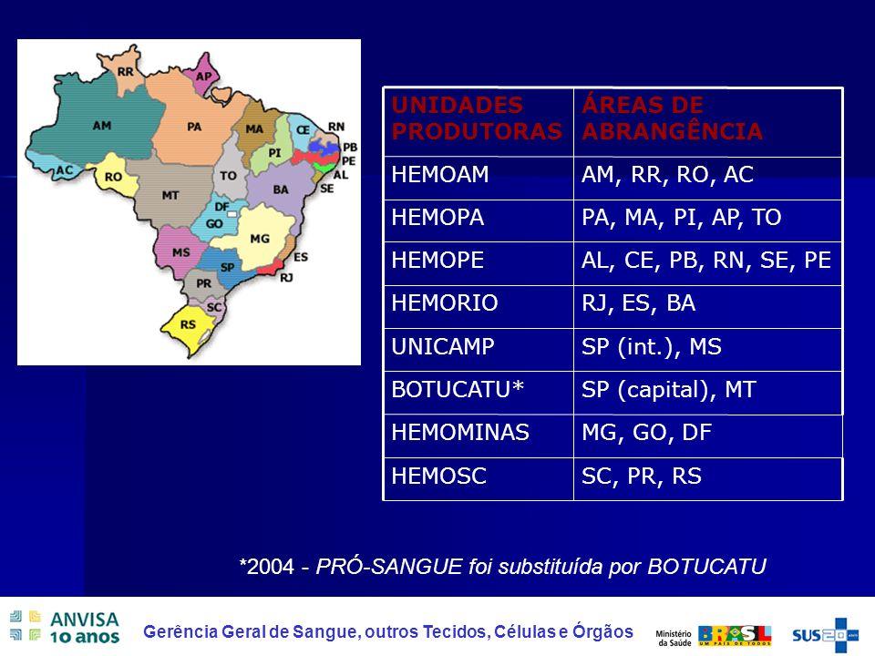 UNIDADES PRODUTORAS ÁREAS DE ABRANGÊNCIA. HEMOAM. AM, RR, RO, AC. HEMOPA. PA, MA, PI, AP, TO. HEMOPE.