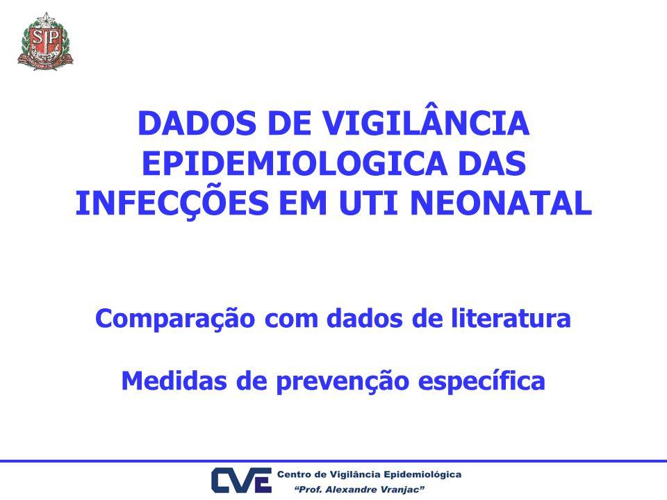 DADOS DE VIGILÂNCIA EPIDEMIOLOGICA DAS INFECÇÕES EM UTI NEONATAL Comparação com dados de literatura Medidas de prevenção específica