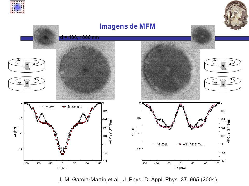 Imagens de MFM d = 400, 1000 nm J. M. García-Martín et al., J. Phys. D: Appl. Phys. 37, 965 (2004)