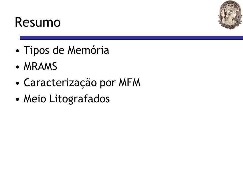 Resumo Tipos de Memória MRAMS Caracterização por MFM Meio Litografados