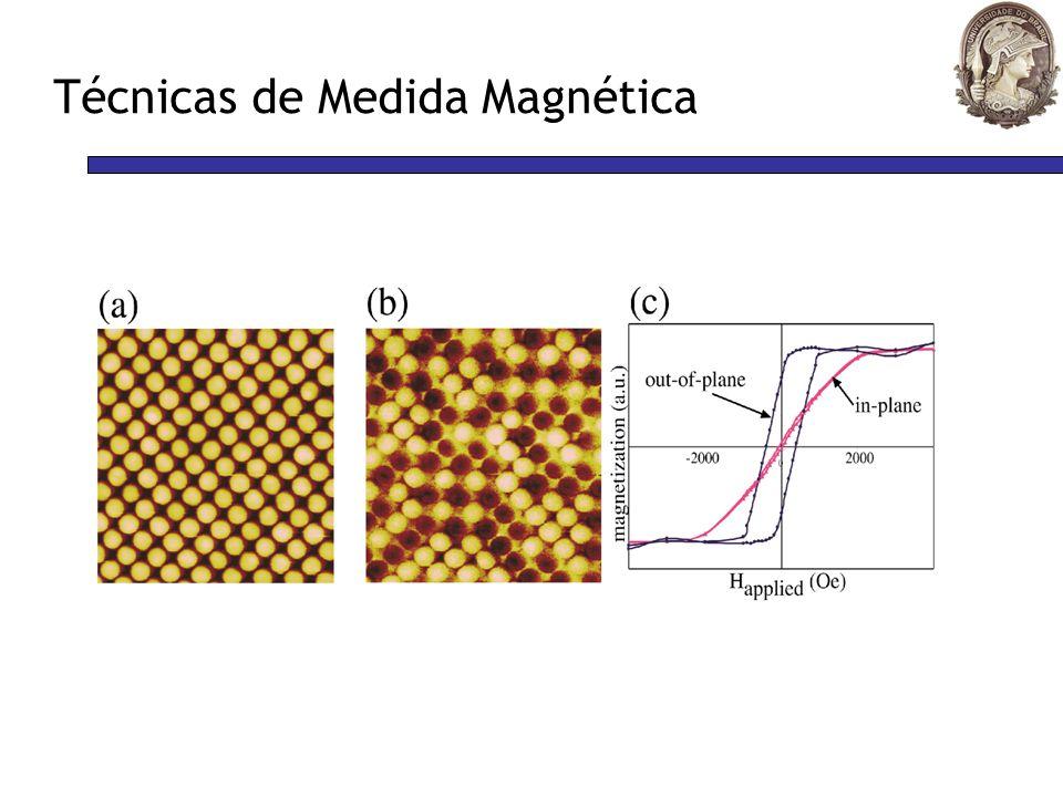 Técnicas de Medida Magnética