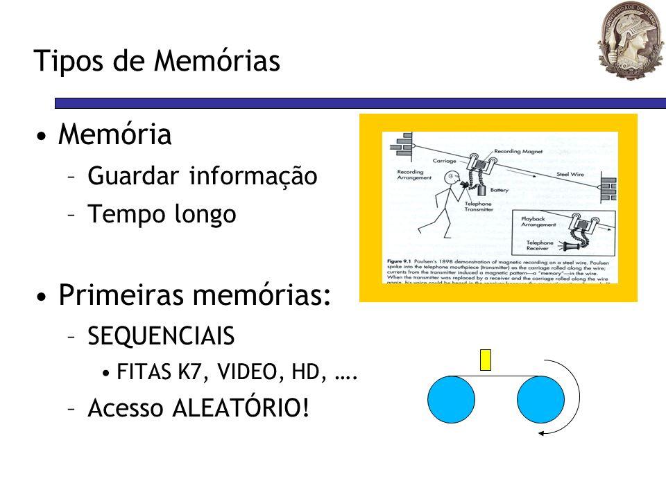 Tipos de Memórias Memória Primeiras memórias: Guardar informação