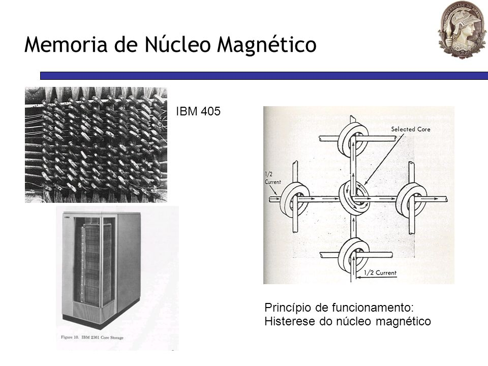 Memoria de Núcleo Magnético