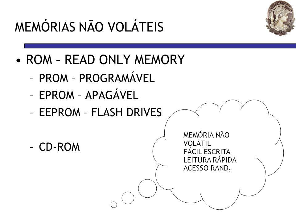 MEMÓRIAS NÃO VOLÁTEIS ROM – READ ONLY MEMORY PROM – PROGRAMÁVEL