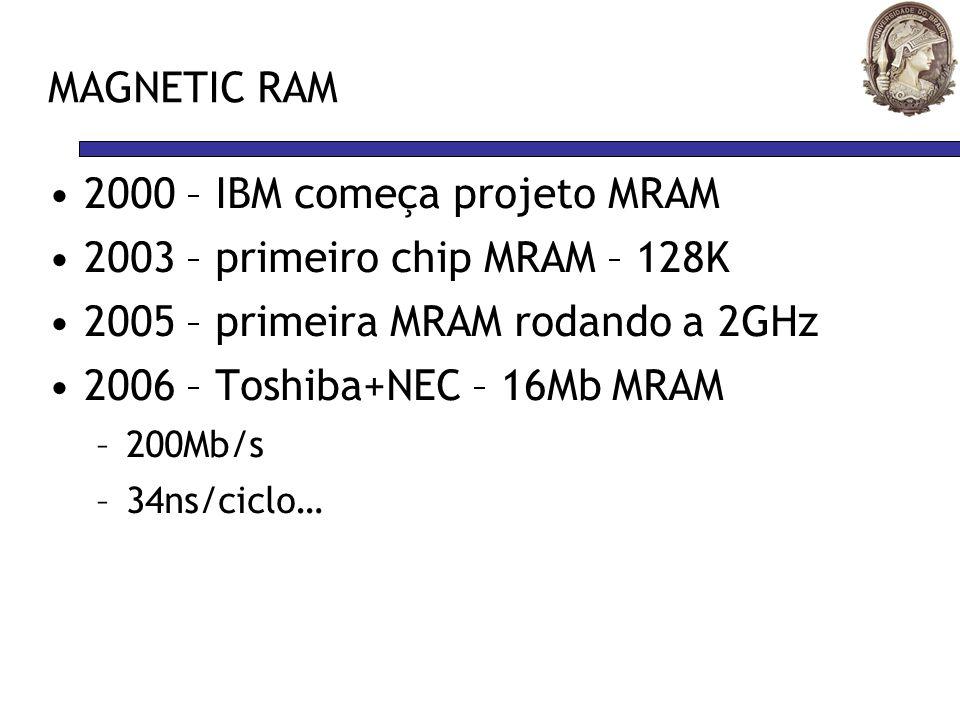2000 – IBM começa projeto MRAM 2003 – primeiro chip MRAM – 128K