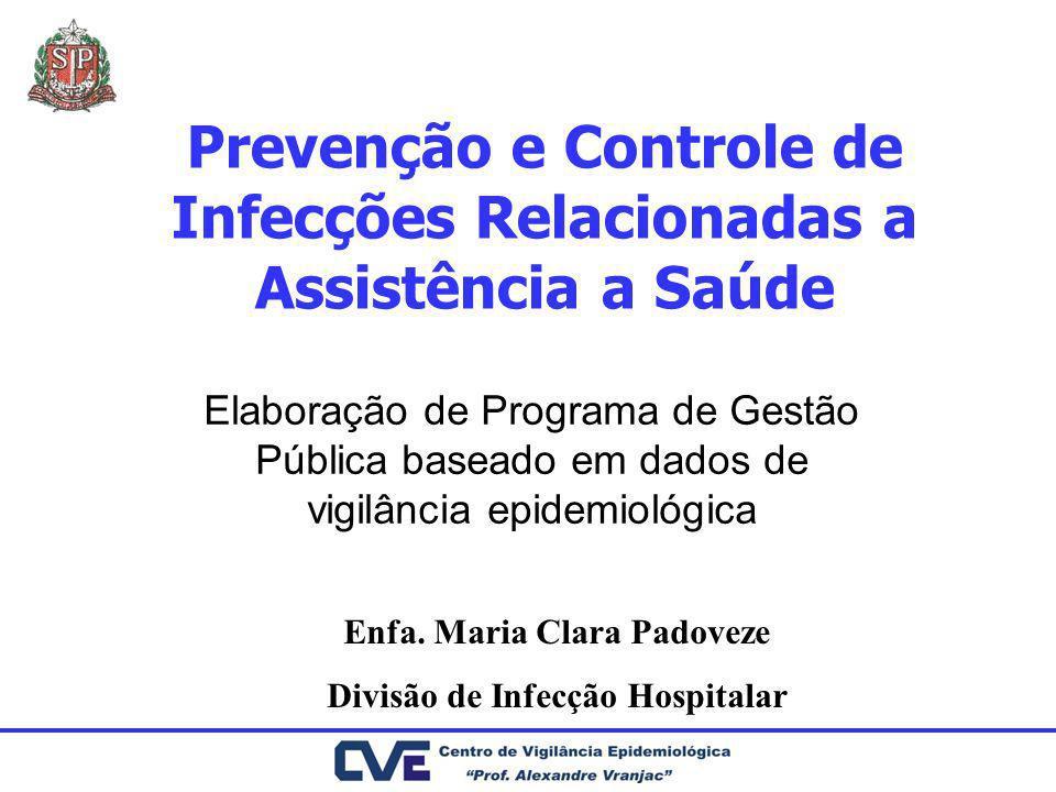 Prevenção e Controle de Infecções Relacionadas a Assistência a Saúde