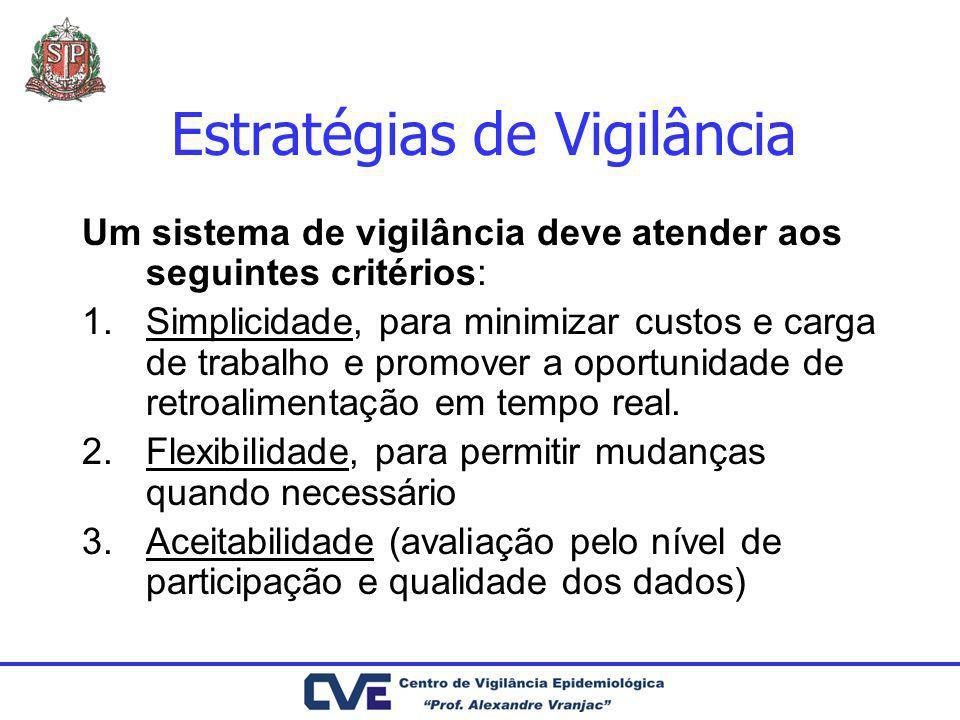 Estratégias de Vigilância