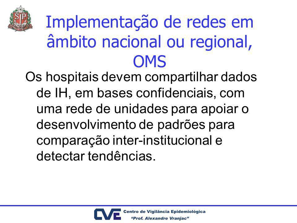 Implementação de redes em âmbito nacional ou regional, OMS