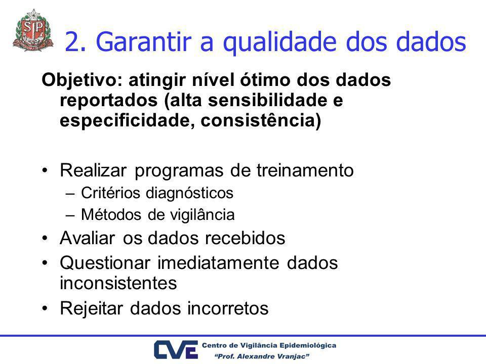 2. Garantir a qualidade dos dados