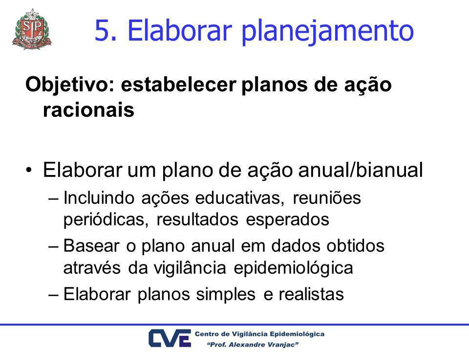 5. Elaborar planejamento