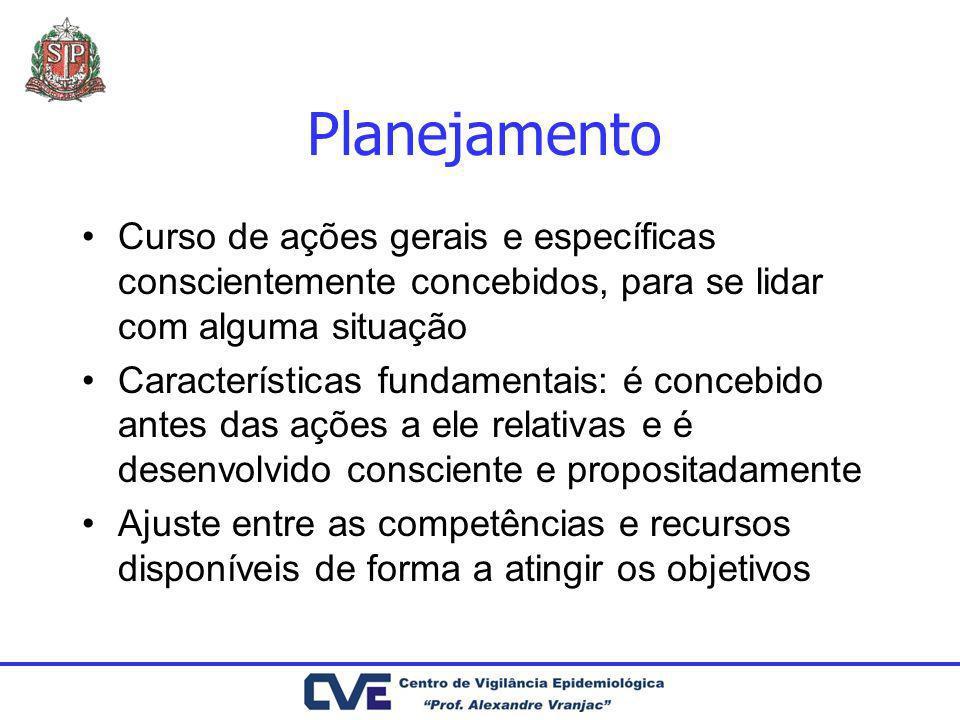 Planejamento Curso de ações gerais e específicas conscientemente concebidos, para se lidar com alguma situação.