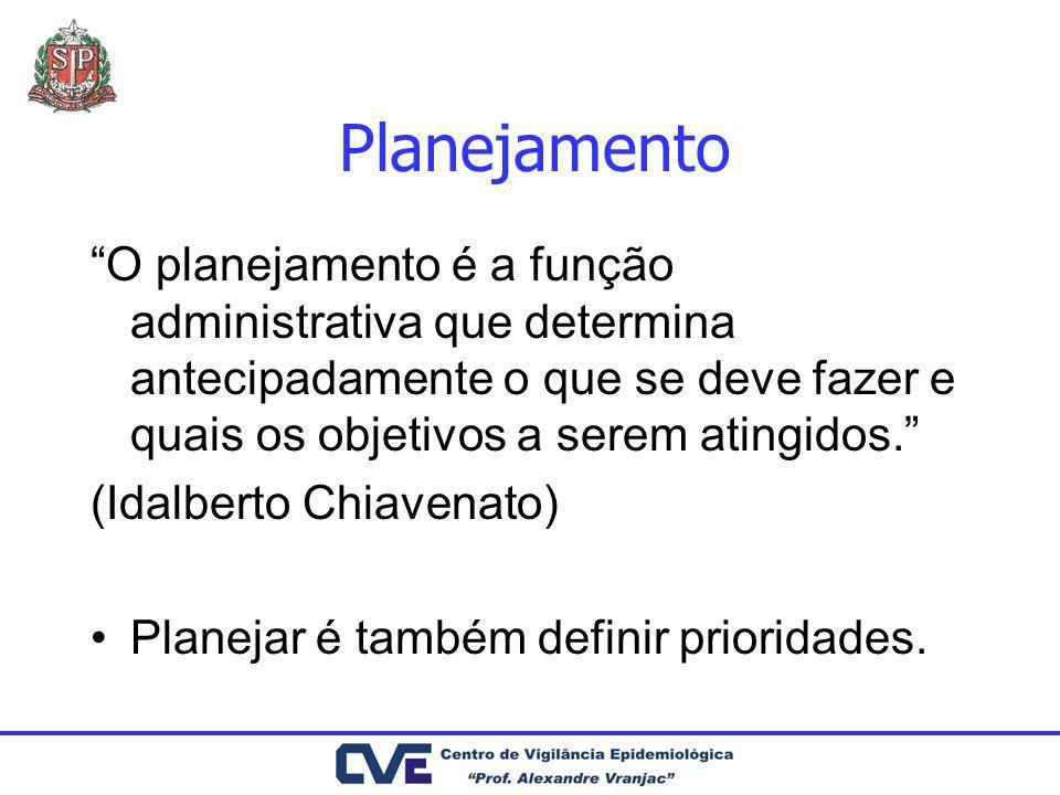 Planejamento O planejamento é a função administrativa que determina antecipadamente o que se deve fazer e quais os objetivos a serem atingidos.