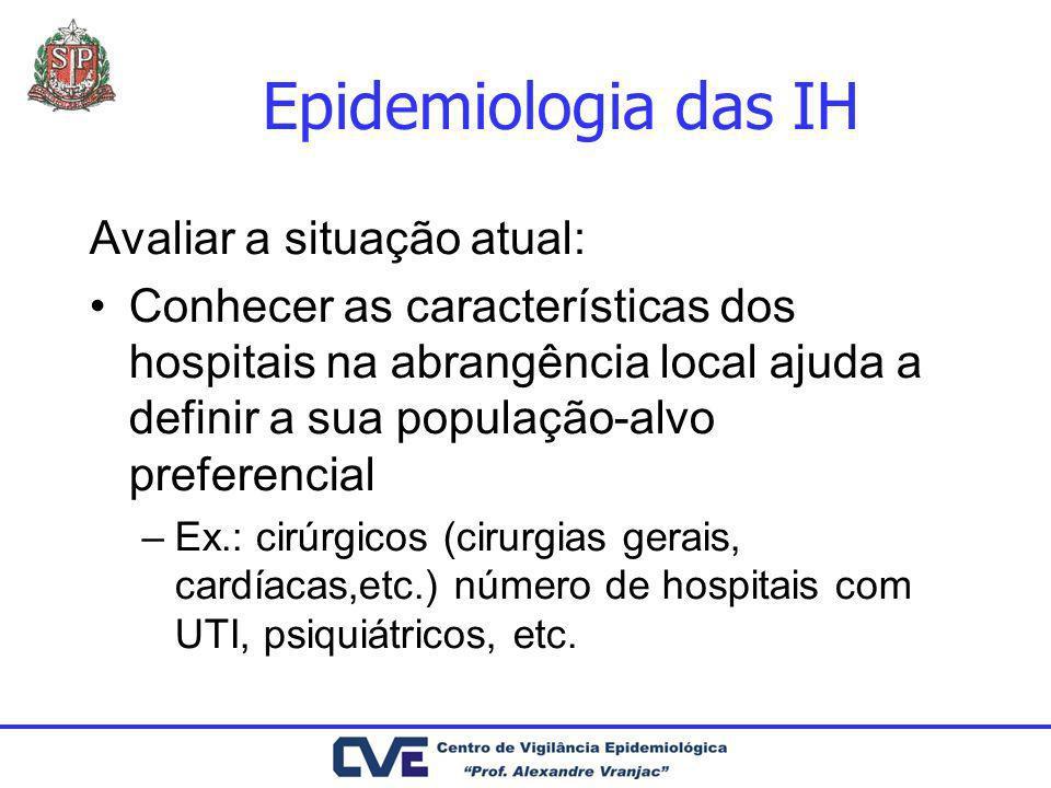Epidemiologia das IH Avaliar a situação atual: