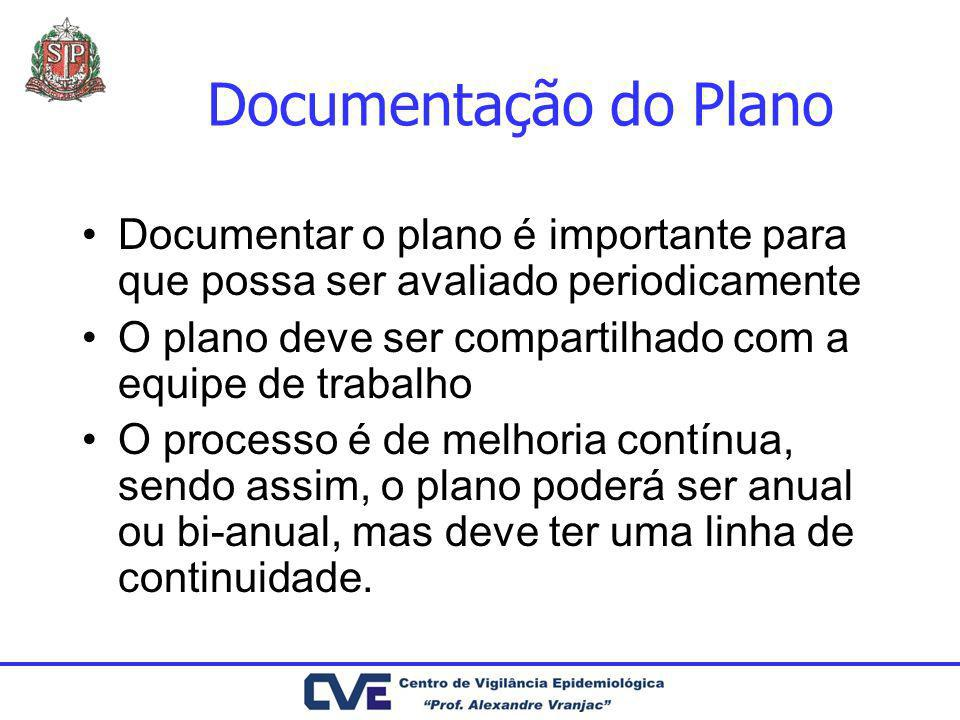 Documentação do Plano Documentar o plano é importante para que possa ser avaliado periodicamente.