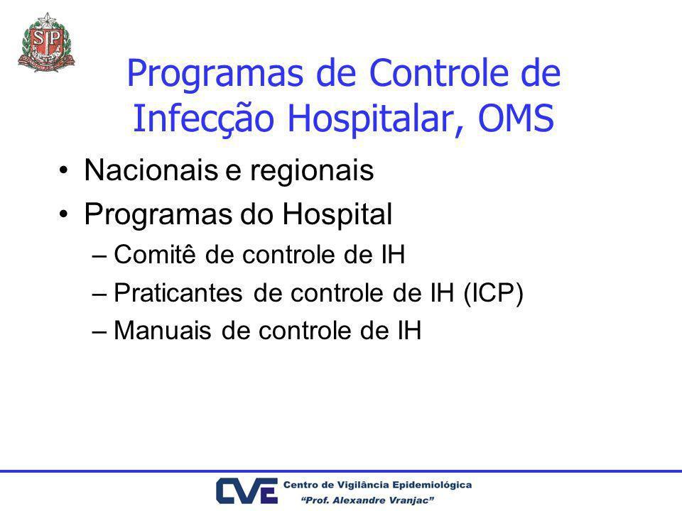Programas de Controle de Infecção Hospitalar, OMS