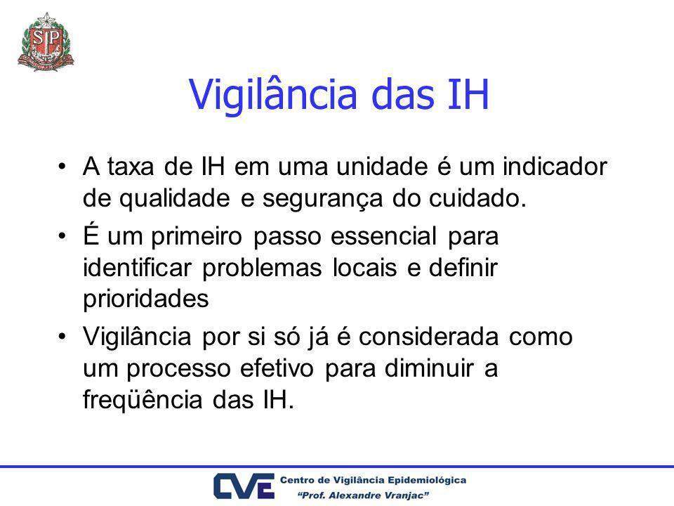 Vigilância das IH A taxa de IH em uma unidade é um indicador de qualidade e segurança do cuidado.