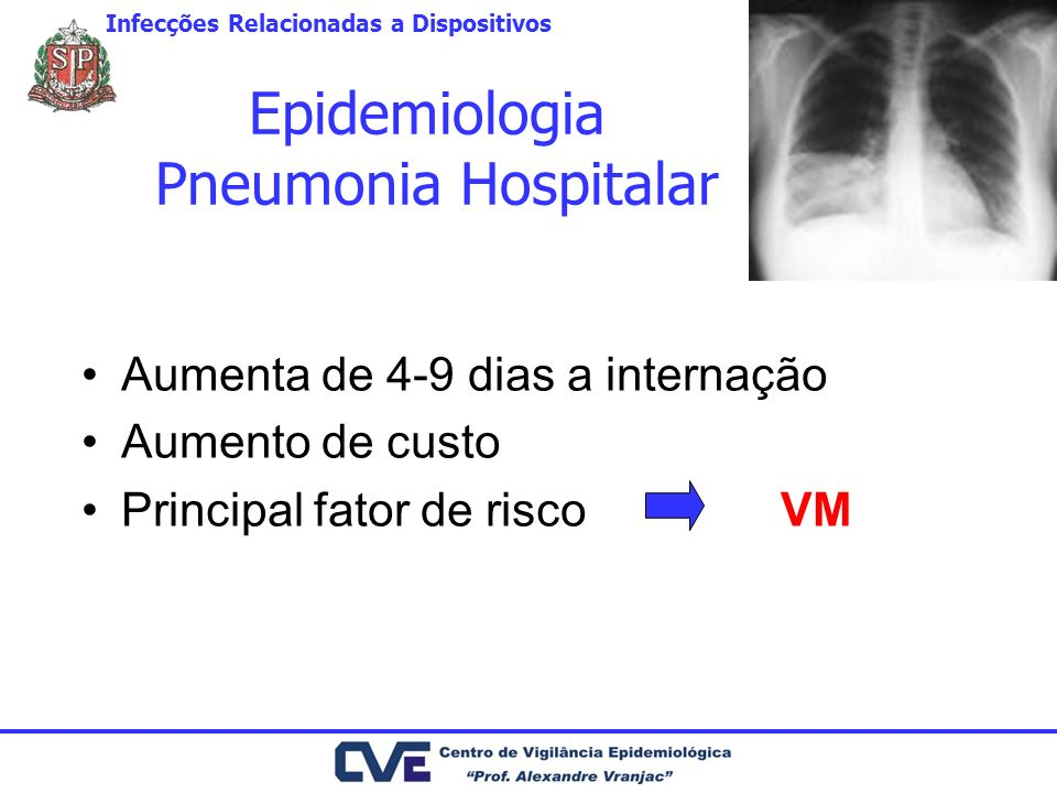 Epidemiologia Pneumonia Hospitalar