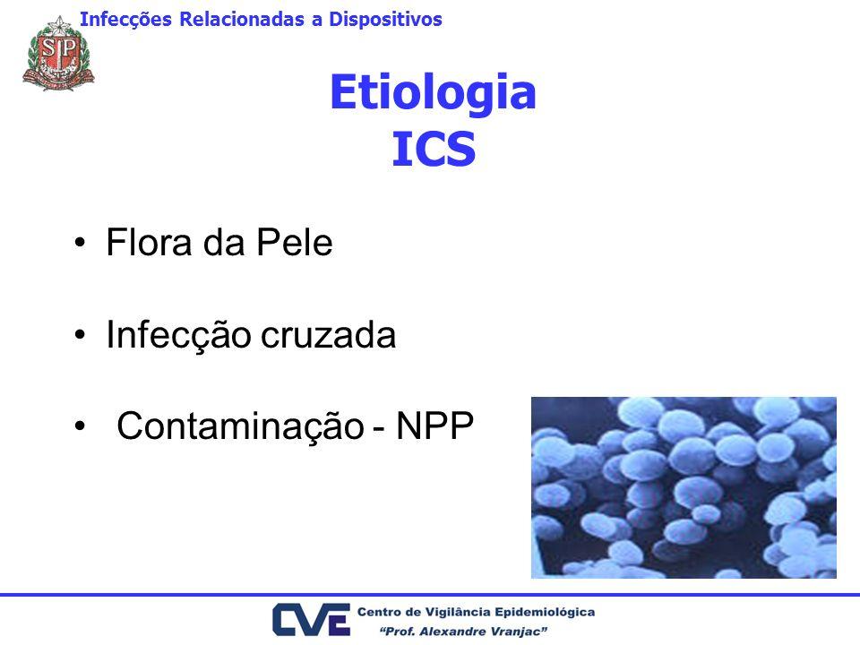 Etiologia ICS Flora da Pele Infecção cruzada Contaminação - NPP