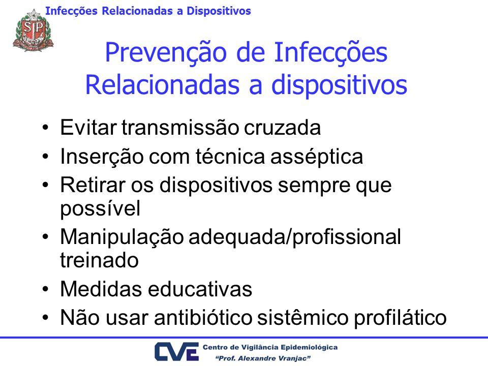Prevenção de Infecções Relacionadas a dispositivos