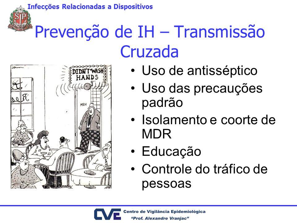 Prevenção de IH – Transmissão Cruzada