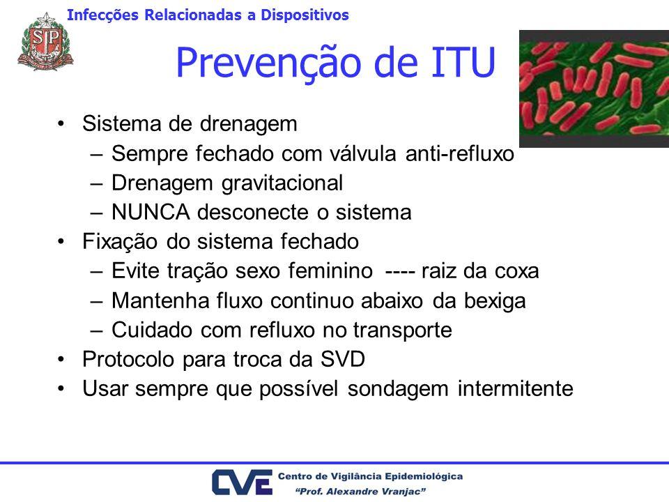 Prevenção de ITU Sistema de drenagem