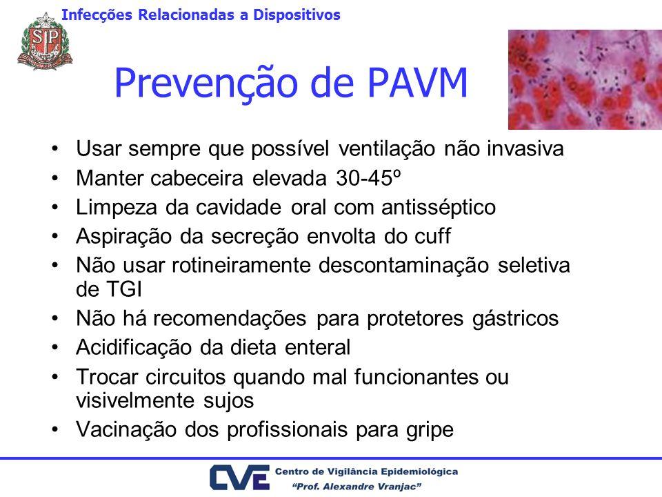 Prevenção de PAVM Usar sempre que possível ventilação não invasiva