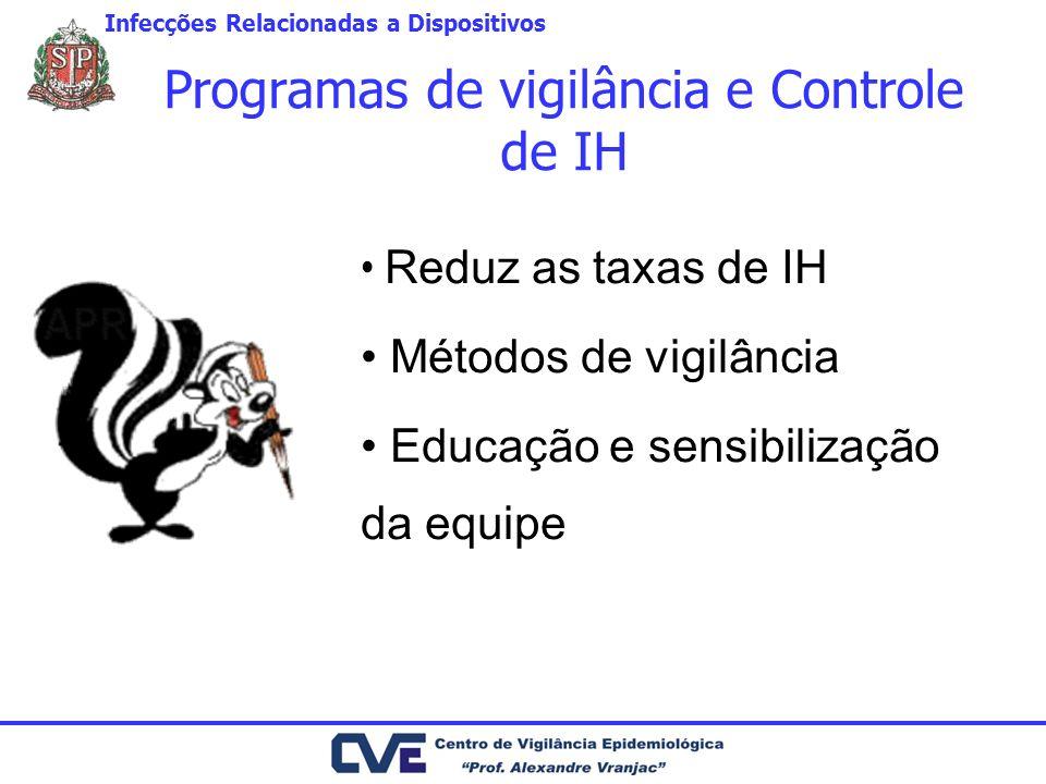 Programas de vigilância e Controle de IH