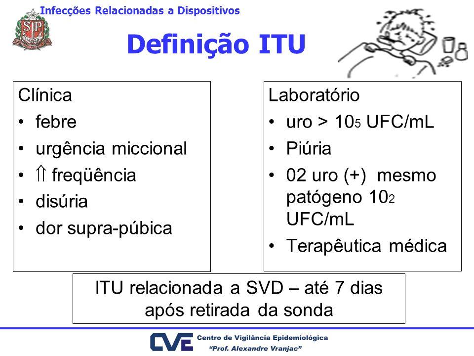 ITU relacionada a SVD – até 7 dias após retirada da sonda