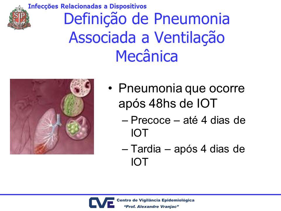 Definição de Pneumonia Associada a Ventilação Mecânica