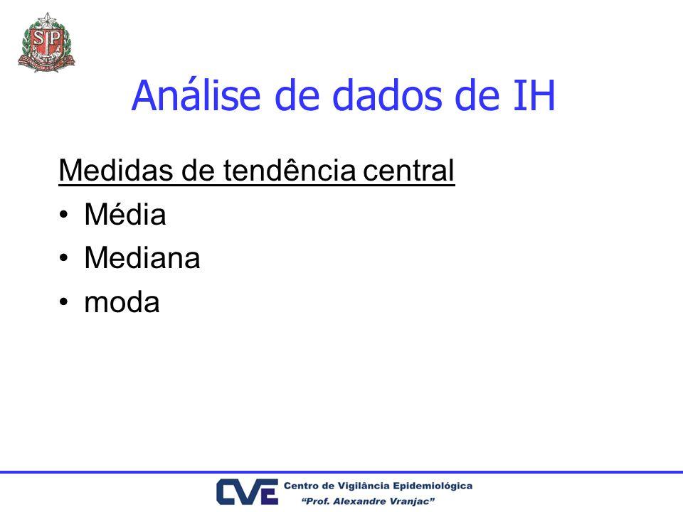 Análise de dados de IH Medidas de tendência central Média Mediana moda