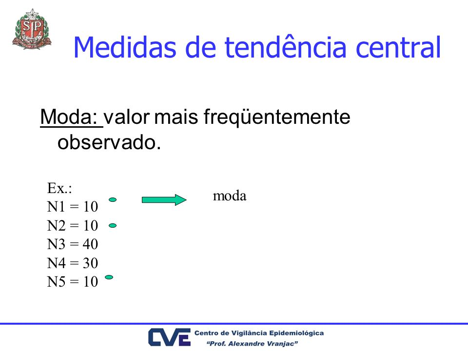 Medidas de tendência central