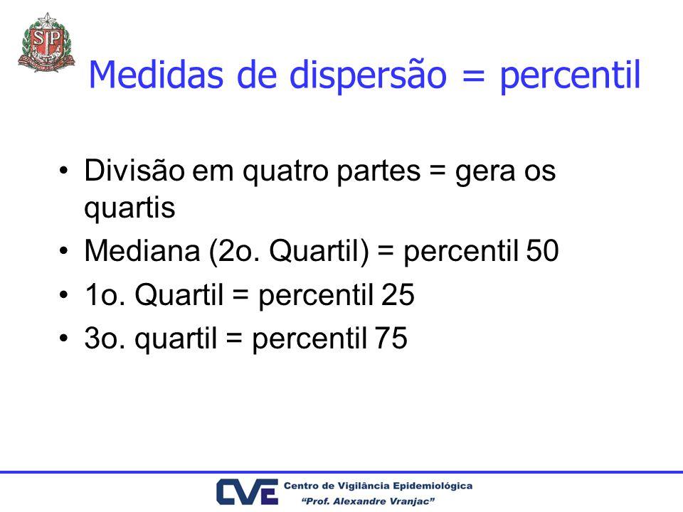 Medidas de dispersão = percentil