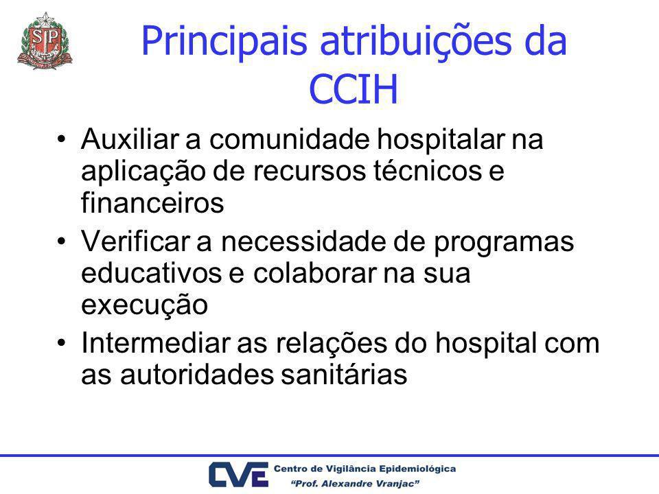 Principais atribuições da CCIH