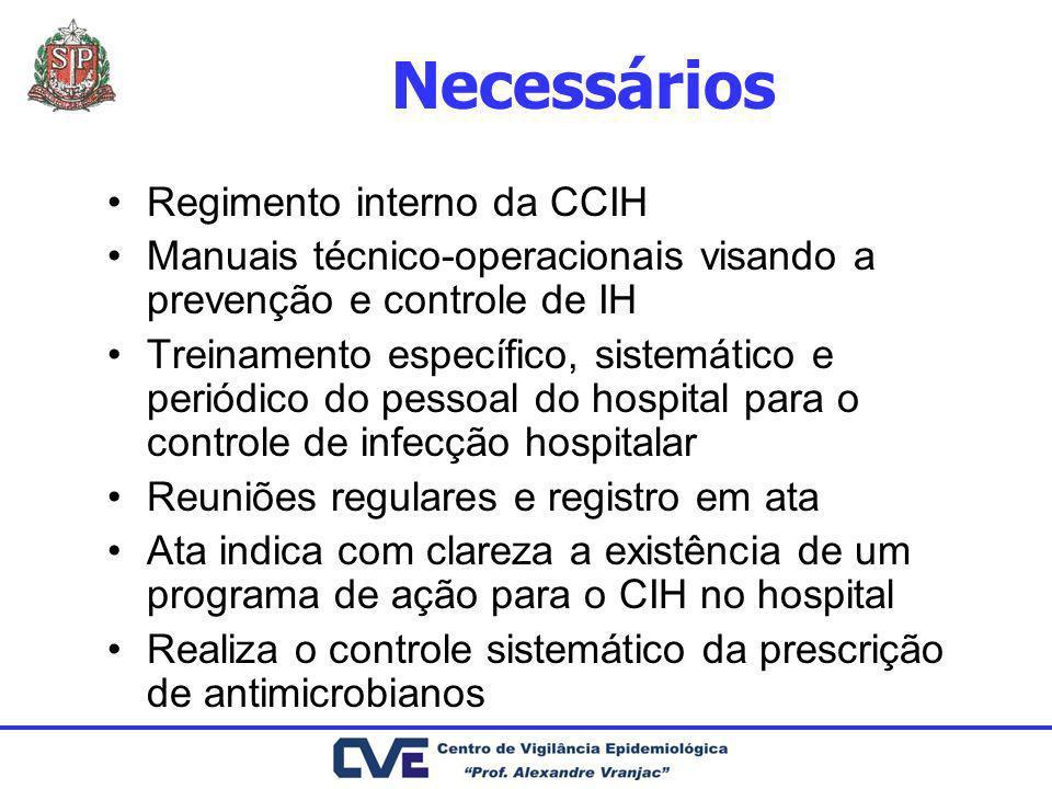 Necessários Regimento interno da CCIH
