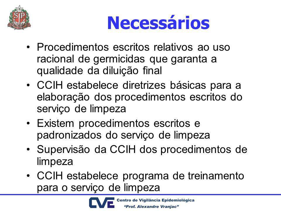 Necessários Procedimentos escritos relativos ao uso racional de germicidas que garanta a qualidade da diluição final.