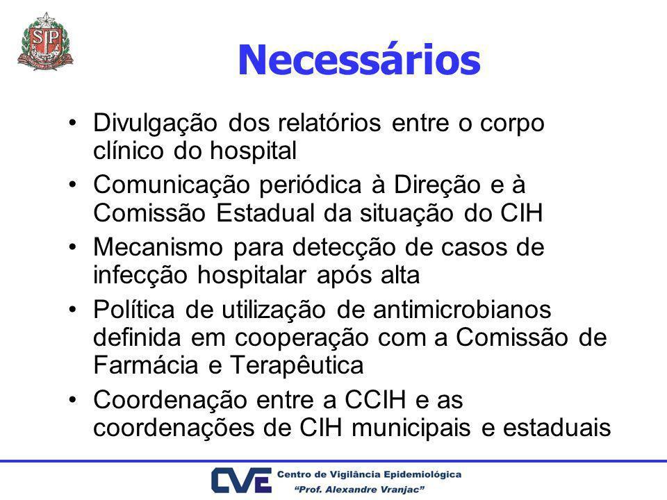 Necessários Divulgação dos relatórios entre o corpo clínico do hospital. Comunicação periódica à Direção e à Comissão Estadual da situação do CIH.