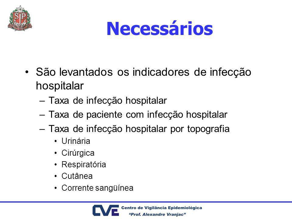 Necessários São levantados os indicadores de infecção hospitalar
