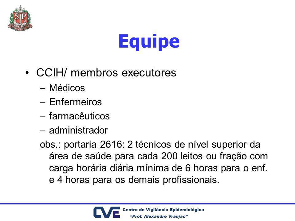 Equipe CCIH/ membros executores Médicos Enfermeiros farmacêuticos