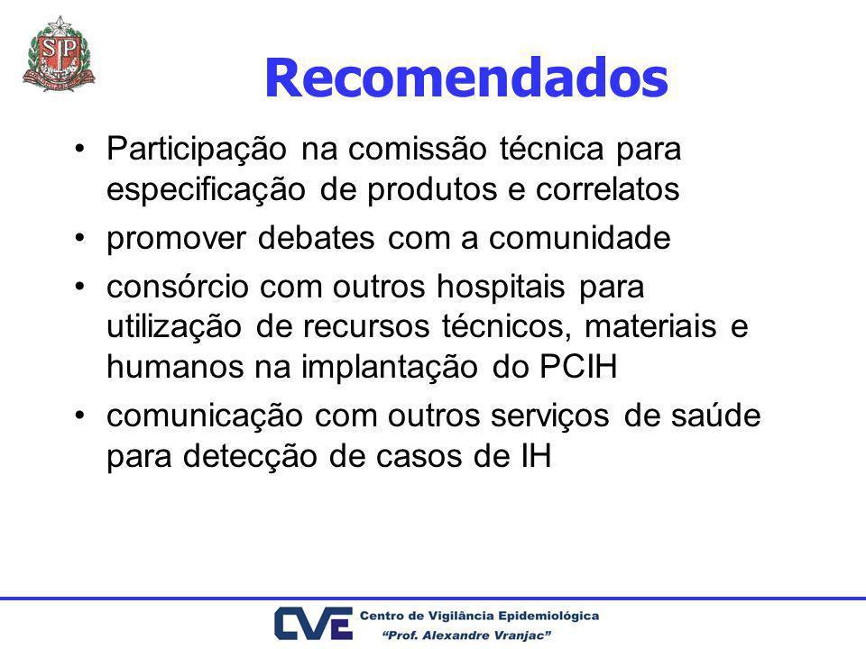 Recomendados Participação na comissão técnica para especificação de produtos e correlatos. promover debates com a comunidade.