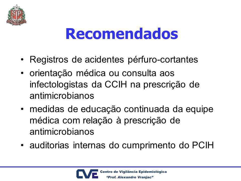 Recomendados Registros de acidentes pérfuro-cortantes