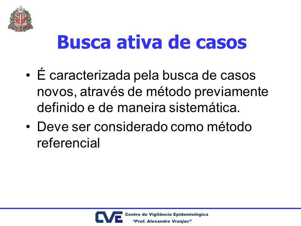 Busca ativa de casos É caracterizada pela busca de casos novos, através de método previamente definido e de maneira sistemática.