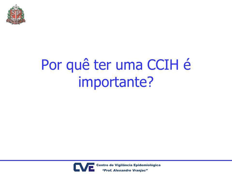 Por quê ter uma CCIH é importante