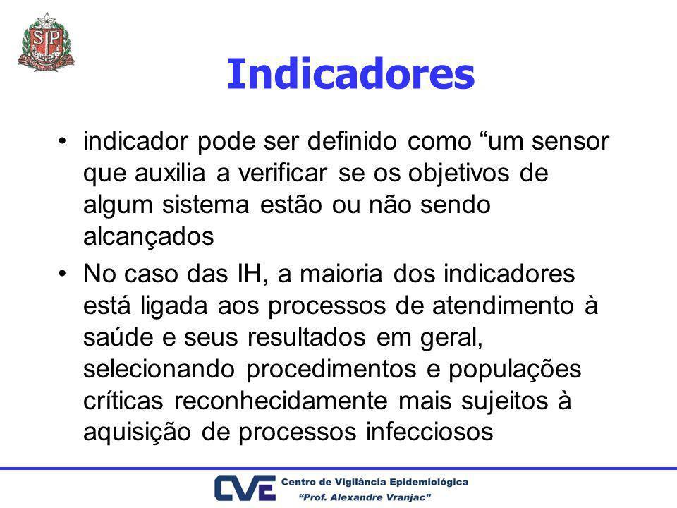 Indicadores indicador pode ser definido como um sensor que auxilia a verificar se os objetivos de algum sistema estão ou não sendo alcançados.