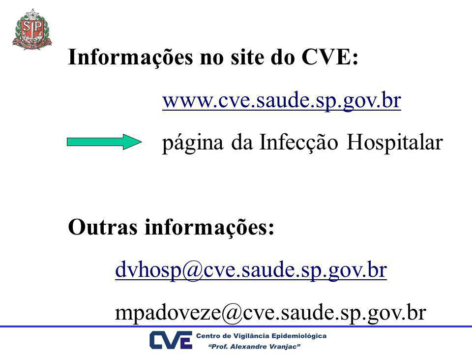Informações no site do CVE: