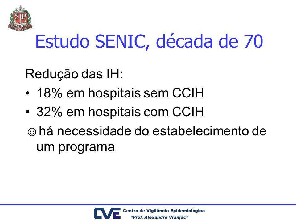 Estudo SENIC, década de 70 Redução das IH: 18% em hospitais sem CCIH