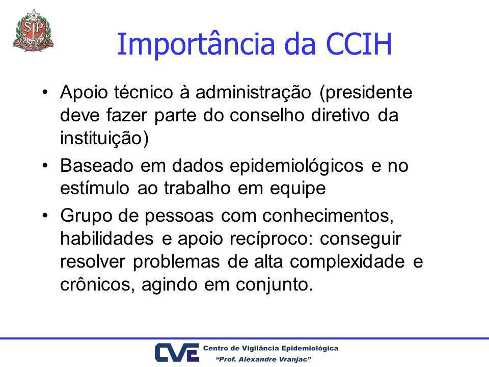 Importância da CCIH Apoio técnico à administração (presidente deve fazer parte do conselho diretivo da instituição)