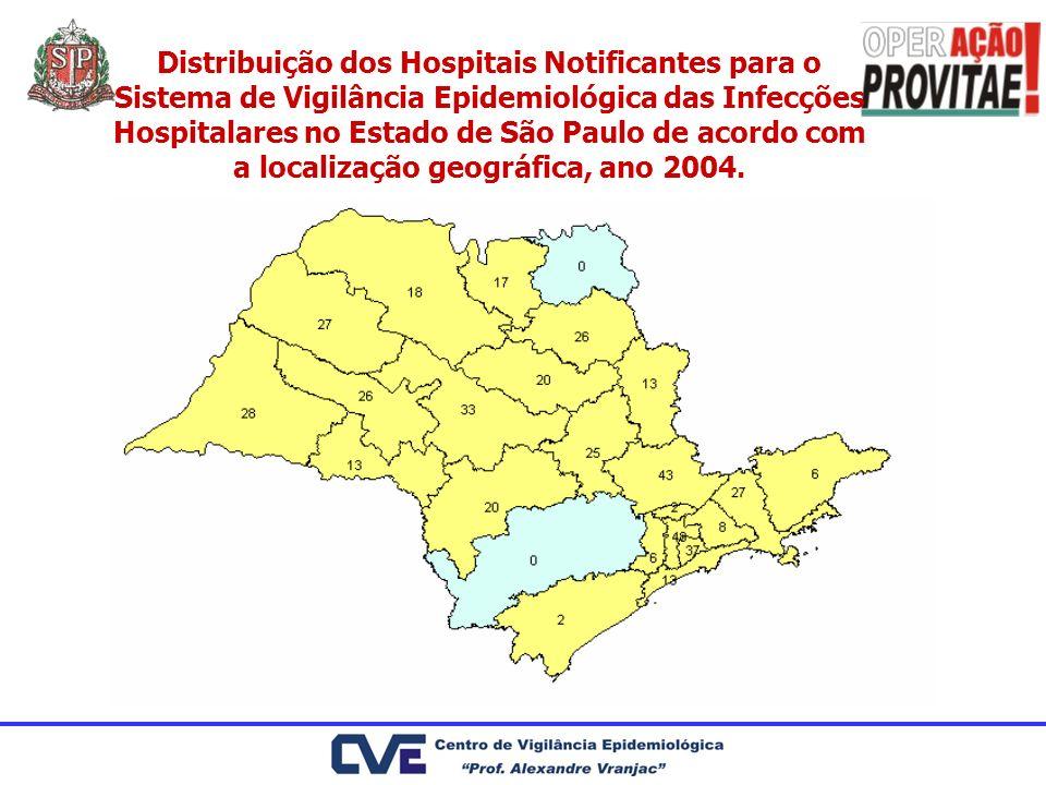 Distribuição dos Hospitais Notificantes para o Sistema de Vigilância Epidemiológica das Infecções Hospitalares no Estado de São Paulo de acordo com a localização geográfica, ano 2004.