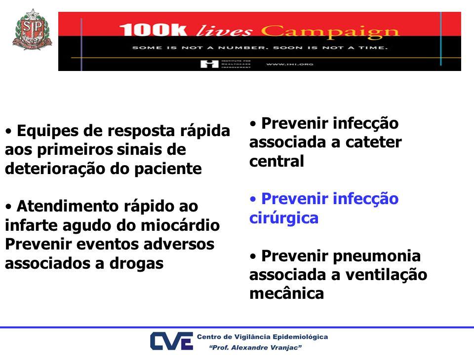 Prevenir infecção associada a cateter central