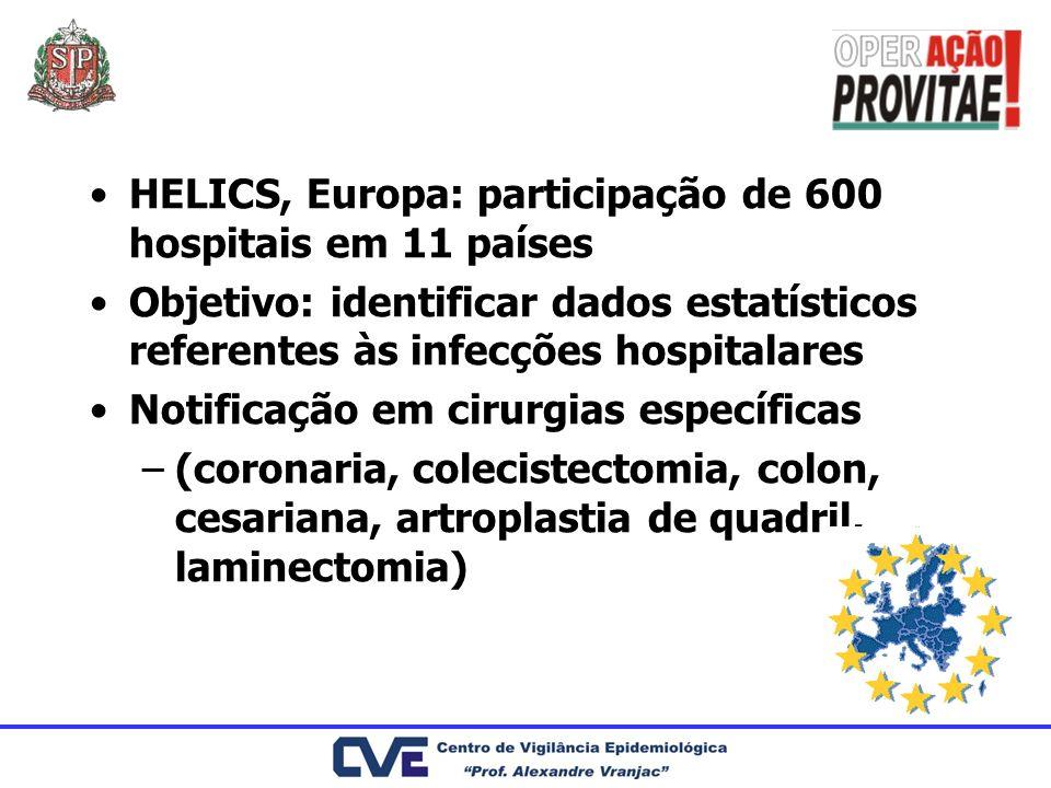 HELICS, Europa: participação de 600 hospitais em 11 países